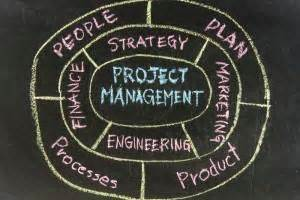 Mba In Project Management New York by Best Mba Degrees In Project Management 2017