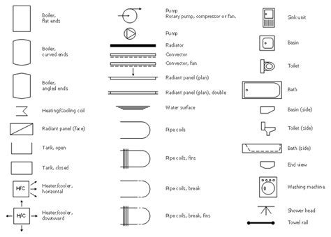 Design elements   Plumbing