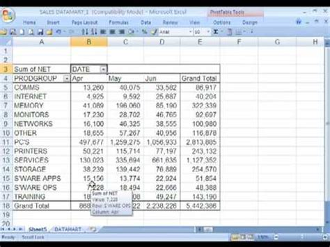 why we use pivot table in excel use excel pivot tables to analyse your sales