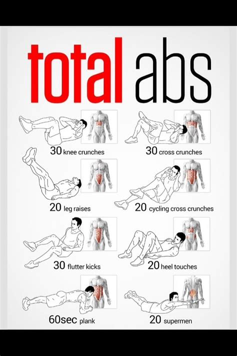 easy and effective way to work out all your abs total ab