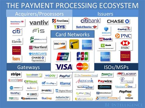 card companies credit card processing companies images usseek