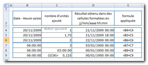 format date excel en vba comment trouver le jour d une date excel