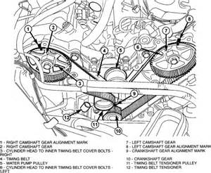 2007 Chrysler Pacifica Timing Belt Replacement 4 3l Diagram Freeze Plugs 4 Get Free Image About Wiring
