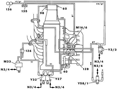 1980 450sl mercedes fuse box location mercedes 560sl