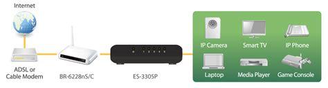 Limited Edimax Es 3305p 5 Port Fast Ethernet Desktop Switch Hub edimax fast ethernet 5 port switch es 3305p bei notebooksbilliger de