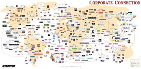 ten companies that almost everything infographic