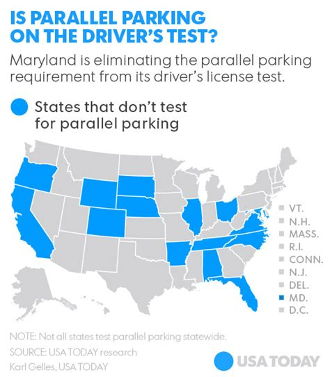 ohio maneuverability test diagram does your state s driving test include parallel parking