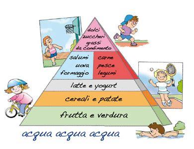 amicomario scuola e alimentazione stop piramide alimentare 2 progetto unicef diritti dell