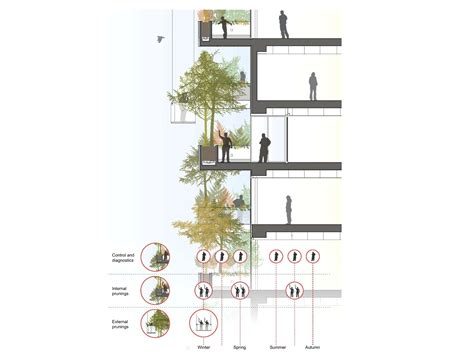 4 Bedroom Floor Plan gallery of bosco verticale boeri studio 20