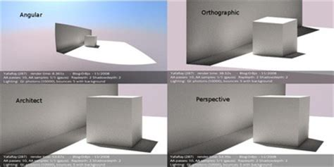 tutorial yafaray blender tutorials about global illumination with blender 3d and