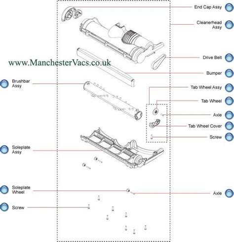 dyson dc25 parts diagram dc25 exploded diagrams drawings schematic