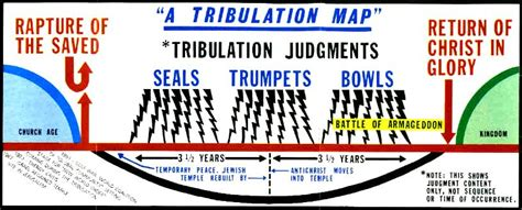 seven years undeniable book 3 in the seven years series volume 3 books a tribulation map prophecy chart by bates
