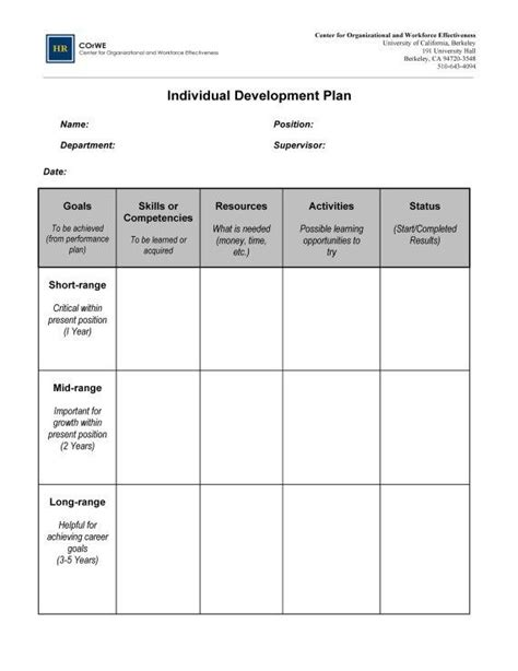 Image Result For Individual Career Development Plan Template Coaching Career Development And Development Template