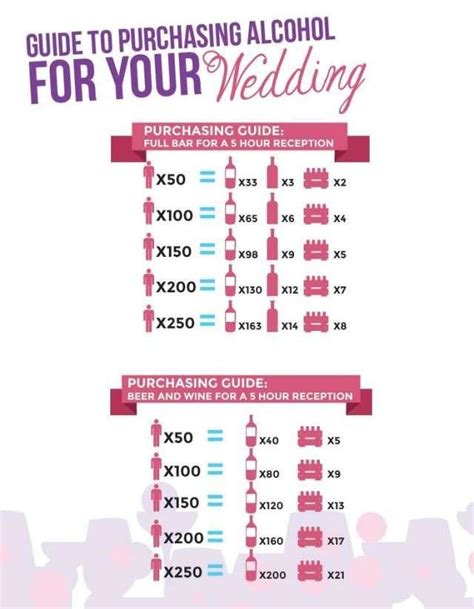 Wedding Planner Tools by Wedding Planning Tools And Tips Weddbook