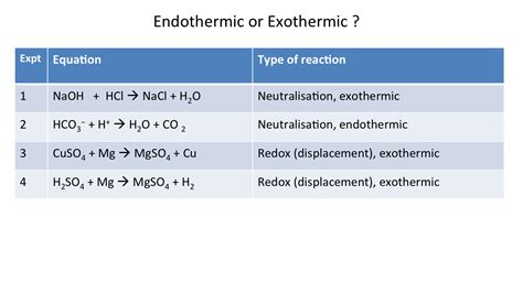 exle of endothermic reaction c2 5 exothermic and endothermic reactions secondary