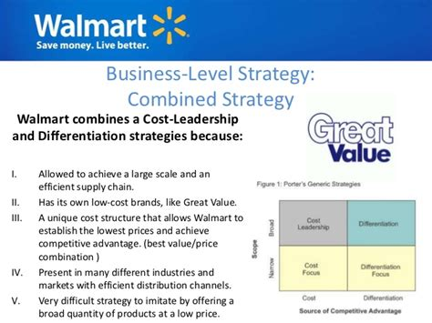 Failings Of Mba Structure by Walmart Analysis