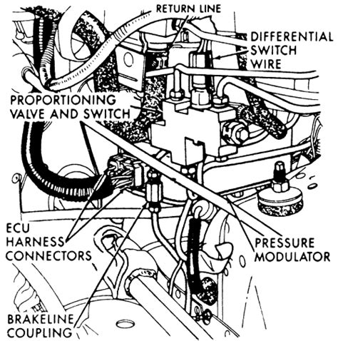 repair guides anti lock brake system modulator valve autozone com repair guides bendix anti lock brake system master cylinder pressure modulator power