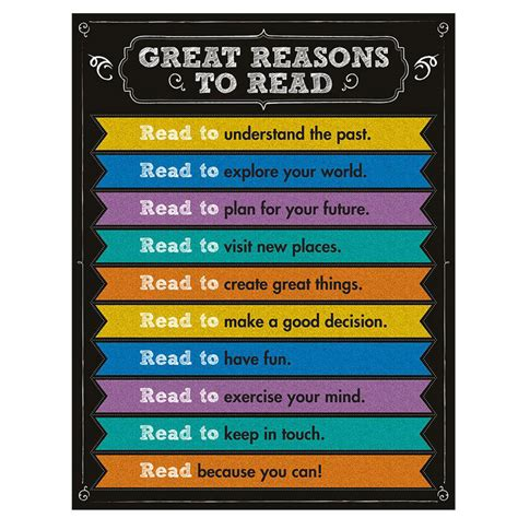 to read great reasons to read poster