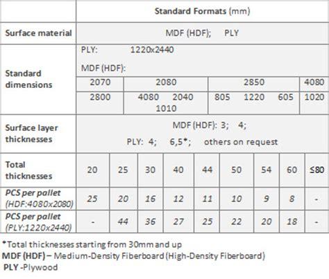 dendrolight latvija lightweight wood panels door blanks