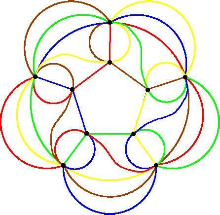 cartesian product venn diagram venn diagrams for 11 sets cartesian product
