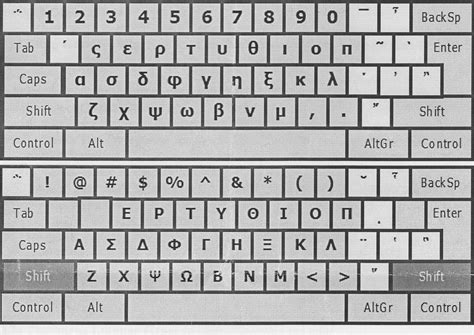Keyboard Layout Greek Polytonic | typing ancient polytonic greek notes of an idealist