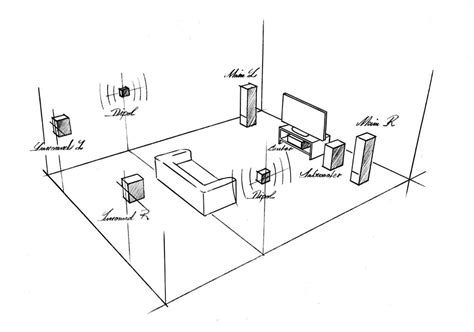 how to place surround sound speakers in a room guide to surround sound speaker placement modern speakers