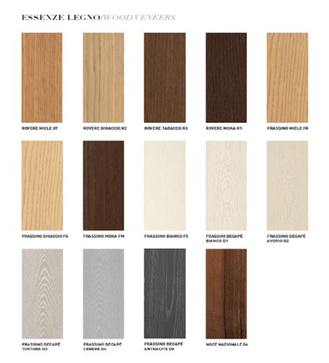 legno per porte interne porte interne varie essenza e laccate infix