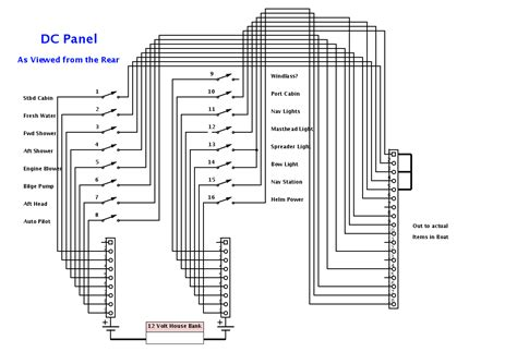 dc distribution panel wiring diagram get free image