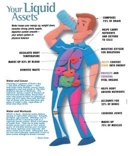 hydration benefits hunger or hydration what is your really asking for