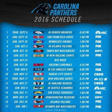 17 best ideas about panthers schedule on