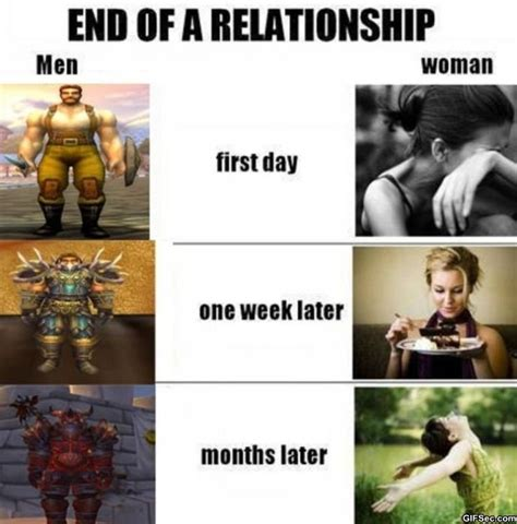 end of relationship meme