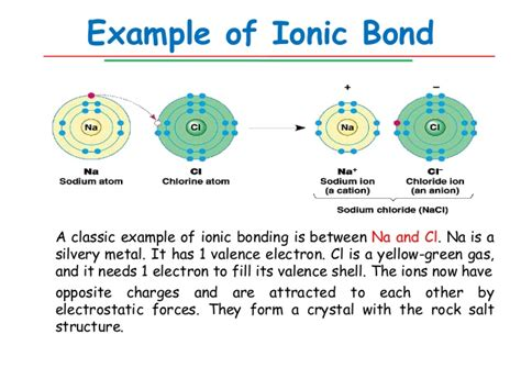 tutorial ionic bond chemical bond and importance in biology akv