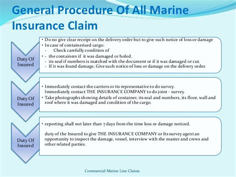 Marine Insurance Letter Of Credit Marine Insurance