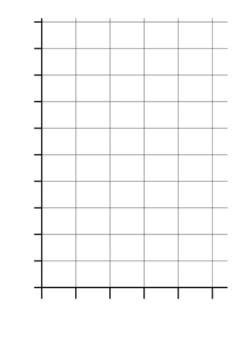 blank bar chart template blank bar charts by rachyben teaching resources tes