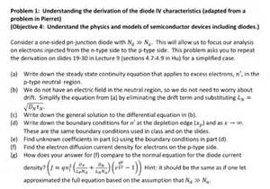 diode characteristics objectives understanding the derivation of the diode iv chara chegg