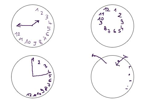 clock drawing test the clock drawing test