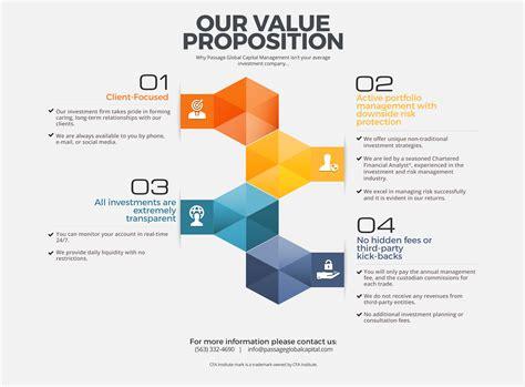 our value proposition passage global capital management