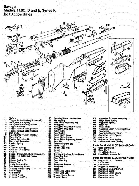 savage model 110 parts diagram armory america s premier firearms broker