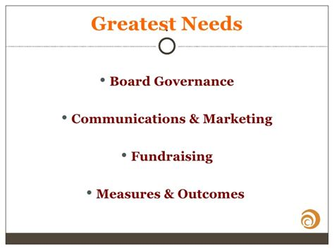 Columbia Mba Outcomes by Doing Business In Dc Starting A Nonprofit Nonprofit