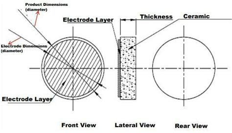 capacitor thickness capacitor thickness 28 images need help do my essay the physics of a capacitor artessay x