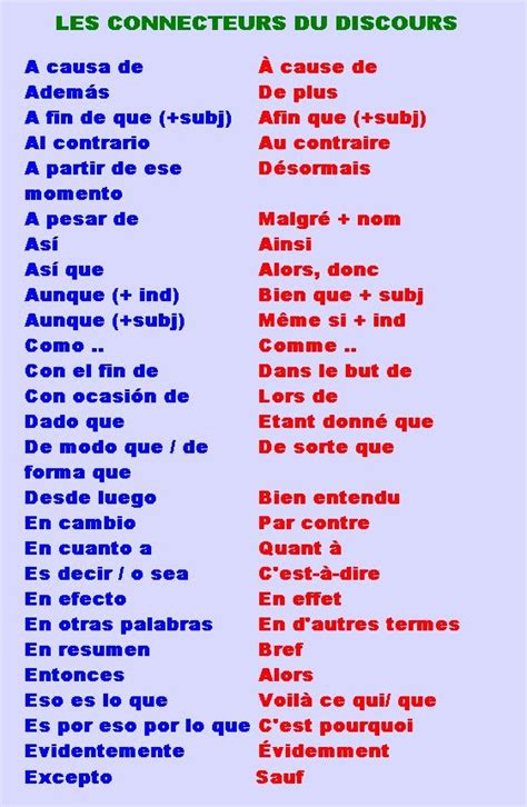 vocabulaire espagnol plus connecteurs espagnol fran 231 ais fle recherche
