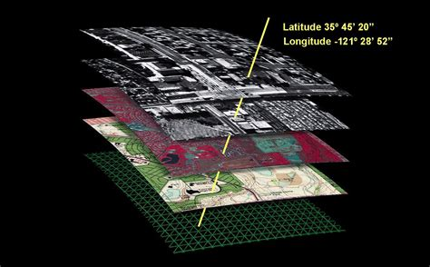 imagery and gis best practices for extracting information from imagery books gis layers satellite imaging corp
