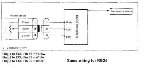 nissan skyline wiring diagram air flow meter skyline