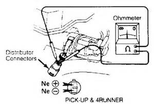 1985 toyota 22r ignition module wiring 1985 free engine image for user manual
