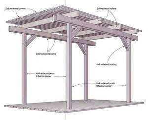 Pergola In Plan by 25 Best Ideas About Pergola Plans On Pinterest Pergolas