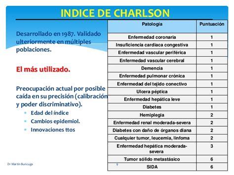 Indice De Compras De La Mba by Pluripatolog 237 A