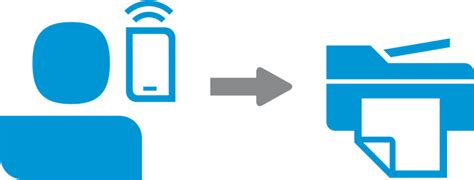 mobile printing mobile printing solutions and software for business hp