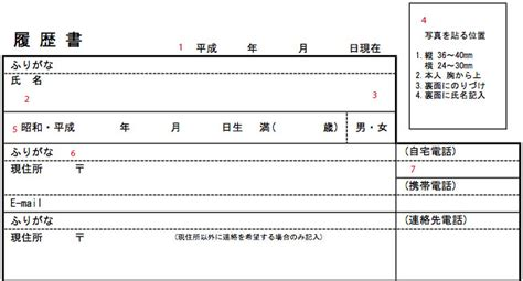 Resume In Japan how to write a japanese resume