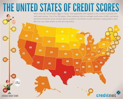 us map infographic the united states of credit scores finance infographics