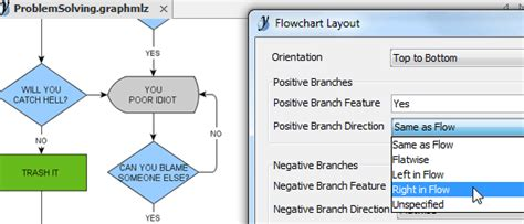 java flowchart exle cara membuat diagram mudah dengan yed graph editor